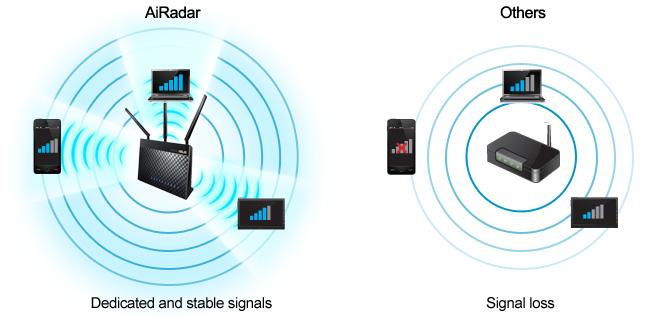 Router Wireless Gigabit ASUS RT-AC68U